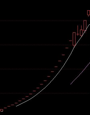 """""""炒新""""不香了吗?10月以来过半新股创新低 更有新股惨遭腰斩"""