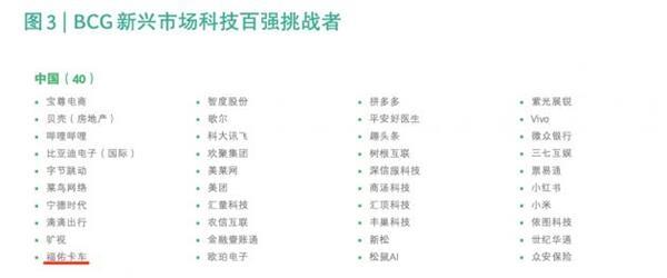2020年BCG全球科技挑战者:40%来自中国 福佑卡车首次入榜