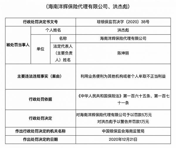 海南洋辉保险代理有限公司被罚款5万元:为其他机构或个人谋取不正当利益