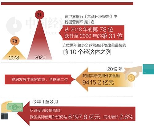 2020年GDP35万亿_万亿gdp城市地图
