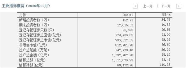 """A股2020:人均赚10.79万 年末""""酒局""""不散"""