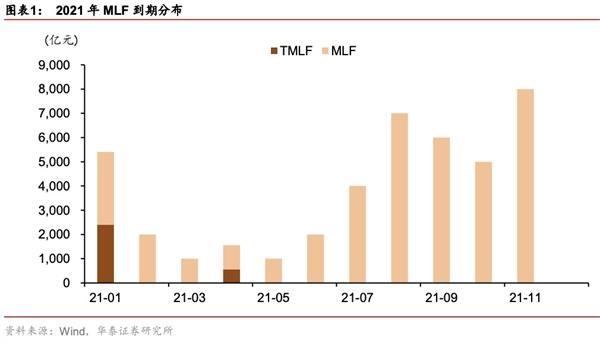 华泰证券:银行保险股7月以来三次走强的背后信号图2