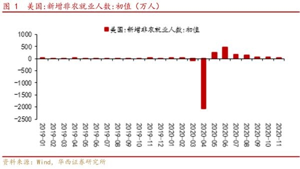 华西策略:A股仍是全球资金追逐的资产 把握三条投资主线图1