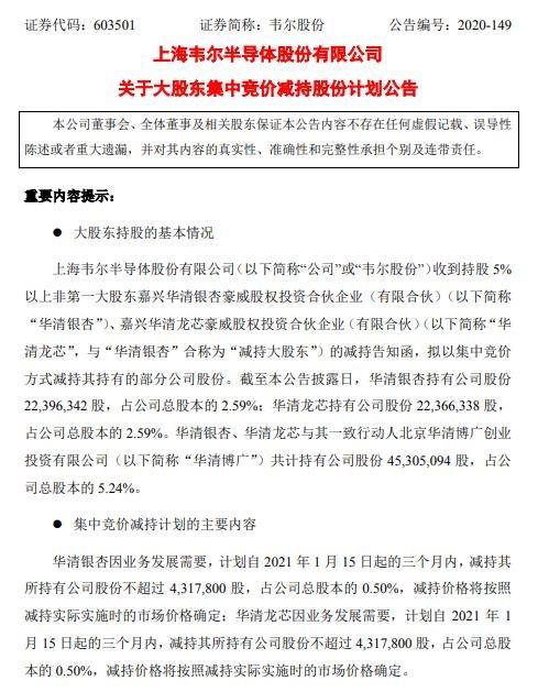 《【恒达娱乐网站】韦尔股份:两合伙企业拟合计减持不超过1%的公司股份》
