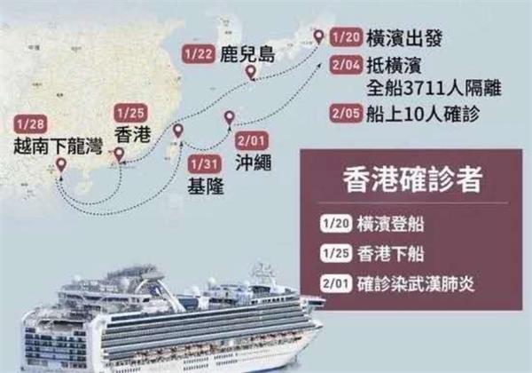 """现实版""""恐怖邮轮""""!135人确诊 3700人海上隔离!母公司暴跌近500亿"""