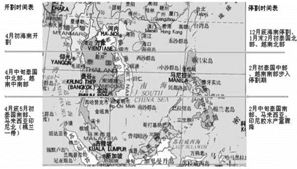 图为东南亚产胶国开割、停割时间