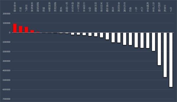A股市场主力资金净流出260.17亿元 牧原股份净流入额居首