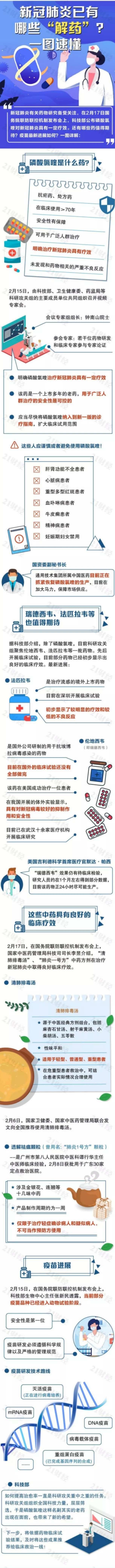 对RNA病毒有奇效?又一款新药火线获批 即将在武汉开展临床!