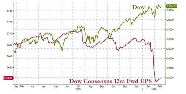高盛独立董事奥本海:美股众多风险被低估 回调修正可能性极高