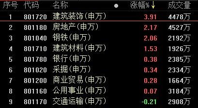 恢复95只涨停股票:两市大型基础设施龙头,湘电股份6连板