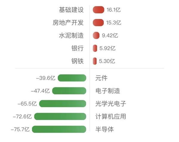多只半导体芯片ETF直逼跌停 市场风格大切换?八大知名基金经理这么说