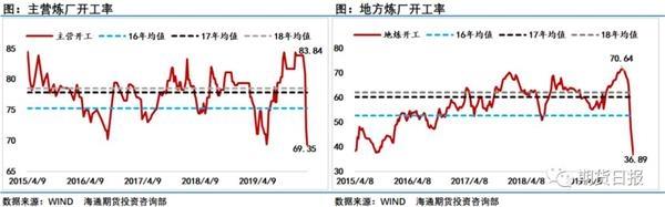 上海原油期货主力跌逾4% 一举跌破380元关口