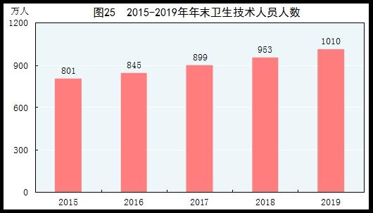 中国2019年gdp总量_2019年中国gdp增长率