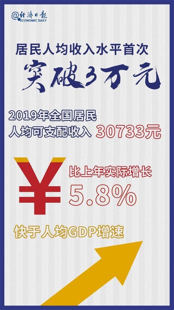 2019年中国经济总量是多少美元_一美元多少澳币
