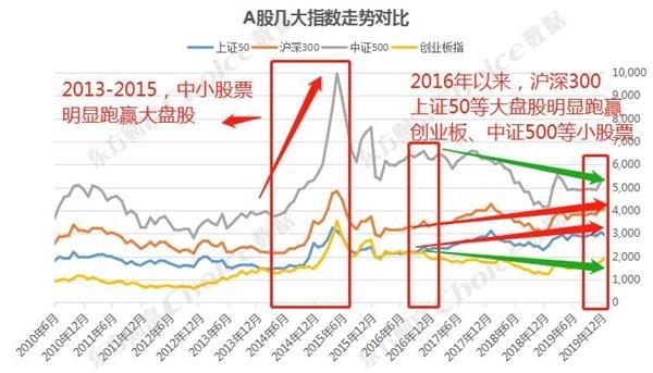 新科奇水年华股票上市是真的吗