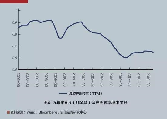 安信计策首席陈果:疫情不动摇全年市场震荡向上趋势
