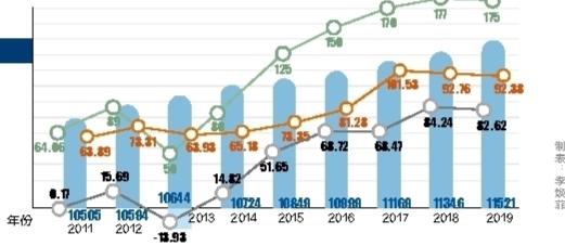 佛山常住人口_佛山市最新人口规划预测,2020年常住人口将达810万人