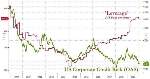 全球金融市场都充斥着暴跌、熔断、熊市、历史记录等字眼 华尔街点评暴跌:下跌还没结束 别接飞刀