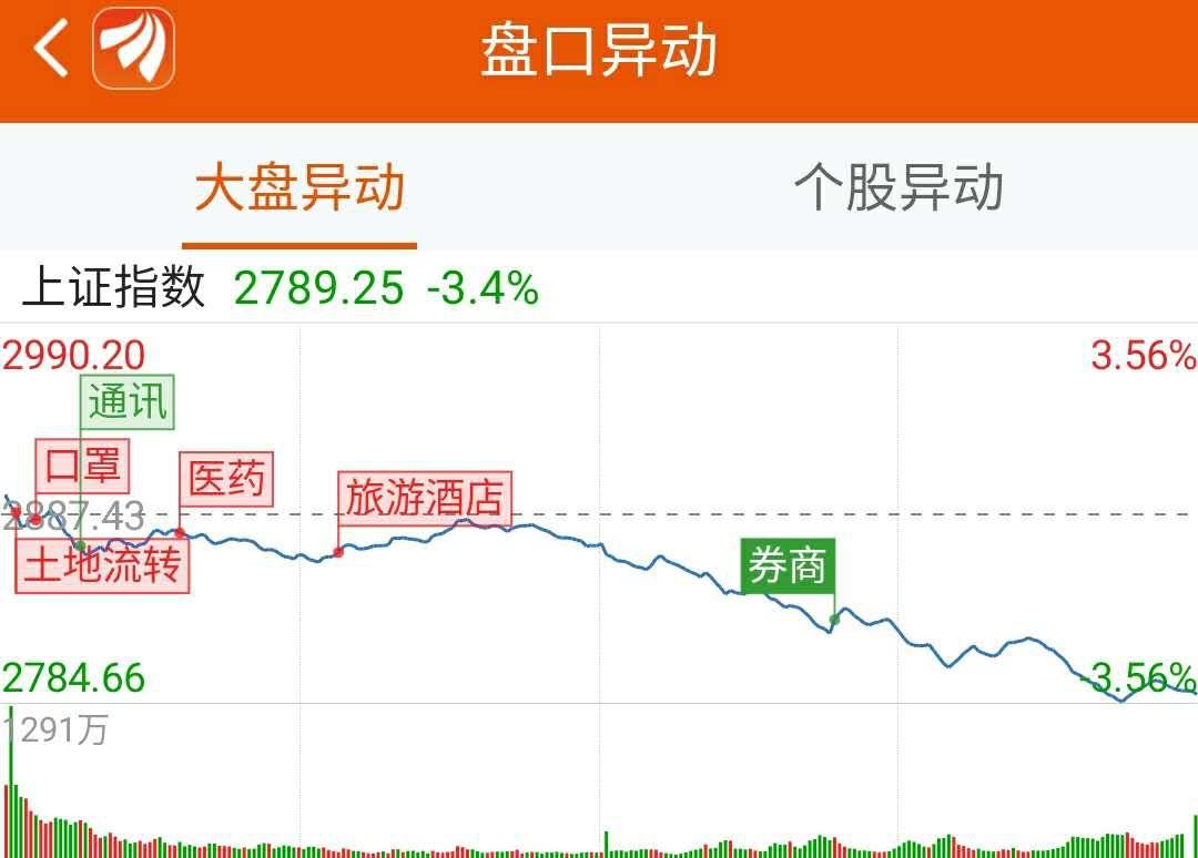 龙虎榜:1.6亿资金抢筹诚迈科技 机构买入8只股