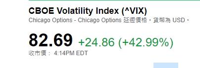 美股大跌近3000点!特朗普称美国经济大概陷入衰退 A股怎么