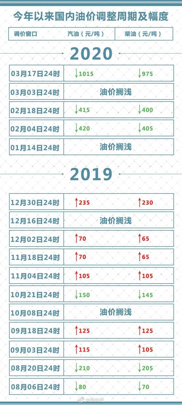 5月26日晚间沪深上市公司重大事项公告最新快递