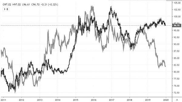 金融市场风起云动 黄金成最佳避风港 金融期货分析 第3张