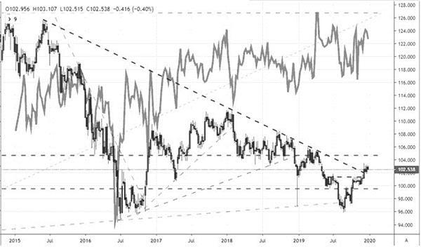 金融市场风起云动 黄金成最佳避风港 金融期货分析 第2张