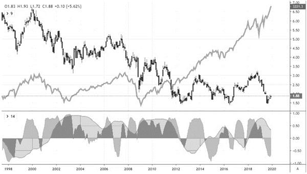 金融市场风起云动 黄金成最佳避风港 金融期货分析 第1张