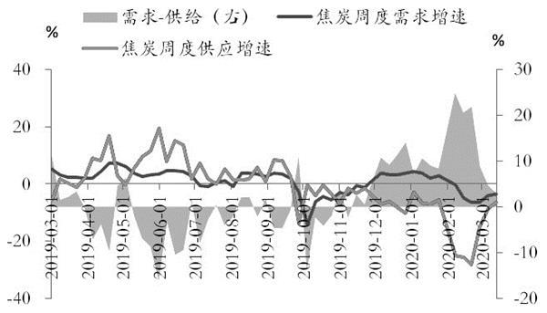 期货要闻,股票诊断,今日股票行情分析,股票新闻