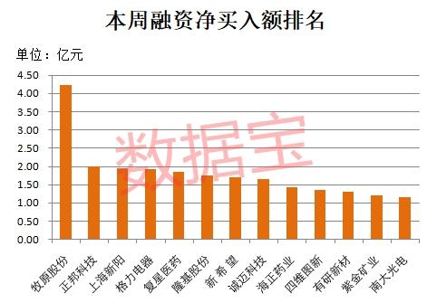 梁朝伟房产被强制拍卖亏600万刘嘉玲卖楼赚500万 据加沙政府媒体办公室称