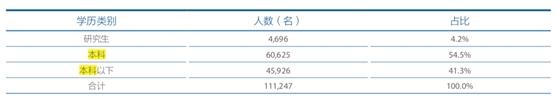 中国太保管理资产规模突破两万亿大关 寿险新业务价值下滑