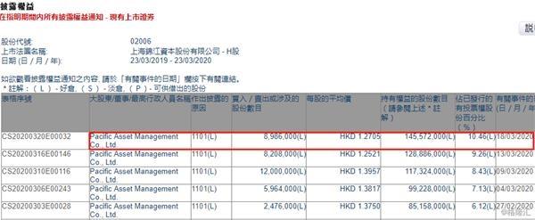 时隔一个月太保人寿第二次举牌锦江资本,持股占比上升至10.46%