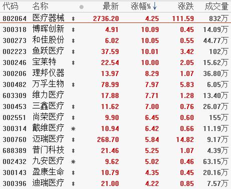 3月26日板块复盘:玉米产业拐点已至种子板块投资价值有望大幅提升(附图表)