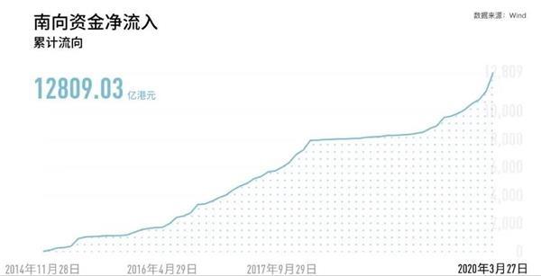 香港恒生指数跌近1% 蒙牛乳业股价大涨