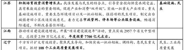 """国泰君安花长春:""""新基建""""概念变火是政策大势所趋 反映市场人心在TMT"""