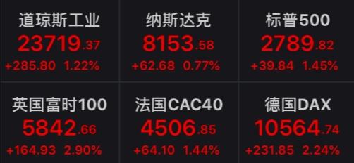 a股板块的估值正接近历史低点。业内有9家股票市盈率不到20倍