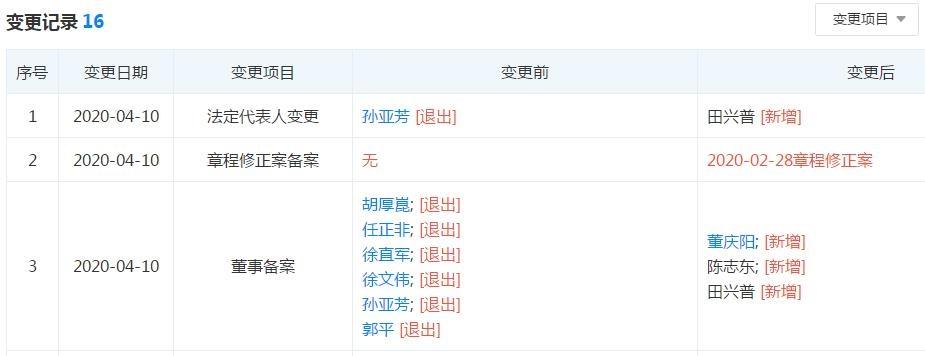 恒行平台注册华为旗下公司高层变动 任正非退出上海华为技术有限公司董事