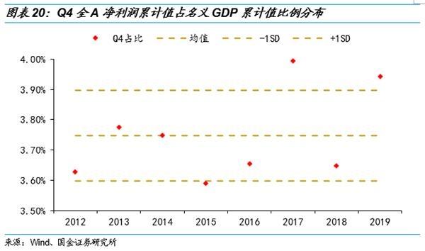 2020年一季度名义gdp_2020年一季度gdp