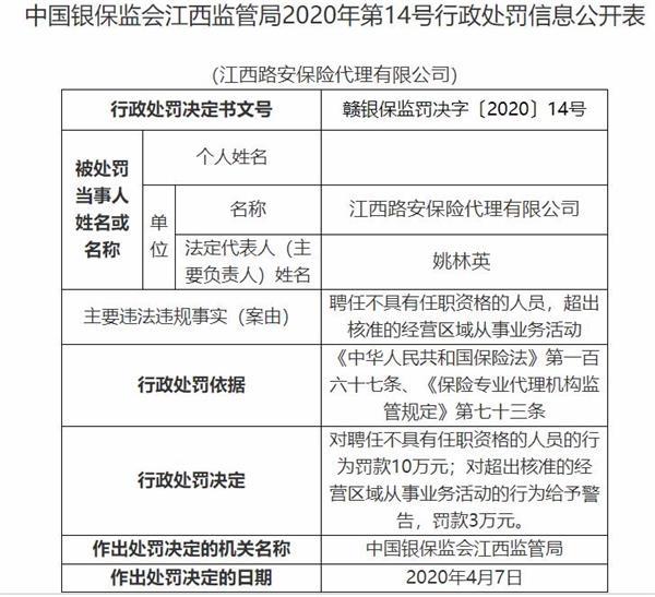 江西路安保险代理违法遭罚 中国铁路总公司全资持股 _保险超市_互联网保险