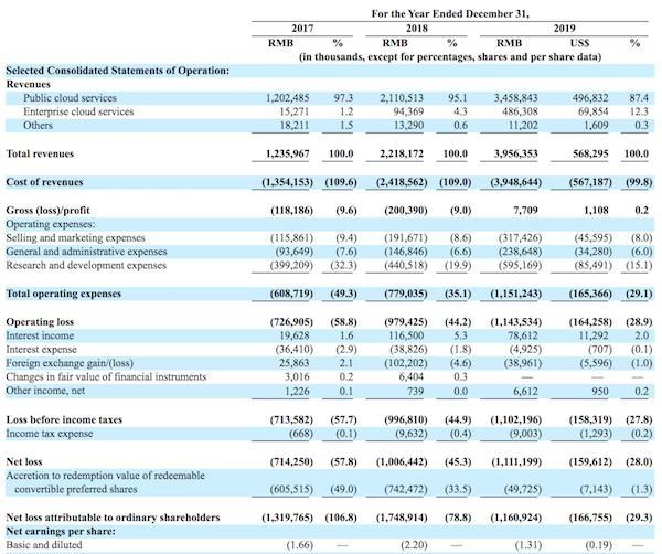 三年巨亏28亿!雷军即将拥有第4家上市公司(附最新IPO排队名单)