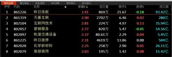 601881股票收盘价 中国银河股票收盘价2020年4月21日