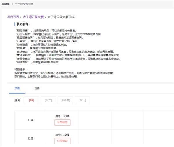 说真的!深圳数千家豪宅被罚200套房。信号源被锁定。由于饮茶费,中介被终身禁止