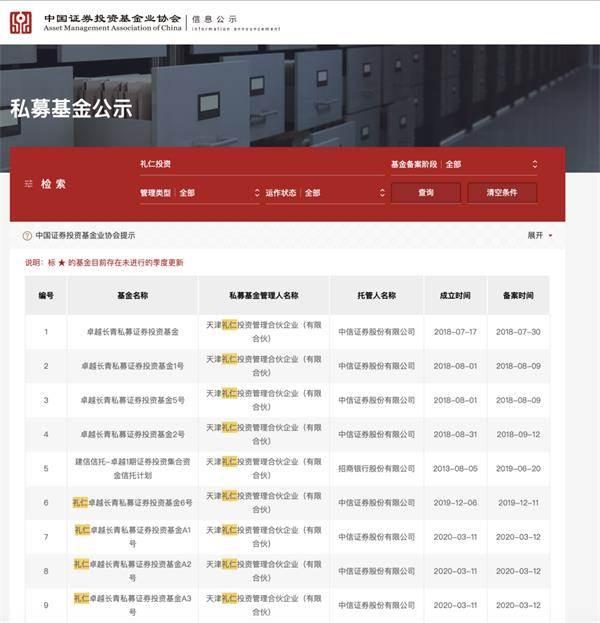 哪里找可靠北京赛车微信老群_高瓴百亿瞄准A股!旗下私募平台新近募资 备案32只基金