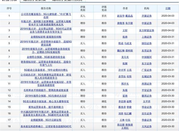 中兴通讯遭大股东减持共计4891.31万股A股股票 占公司总股本的1.06%