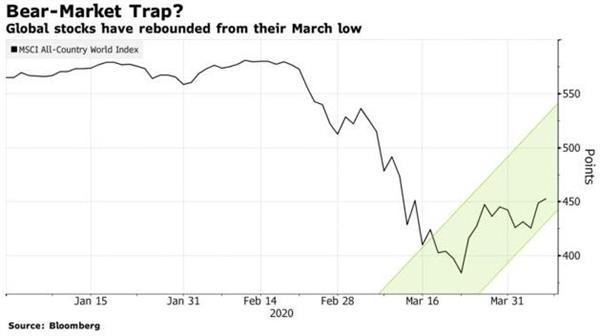 想要抄底的股市投資者還有一次機會