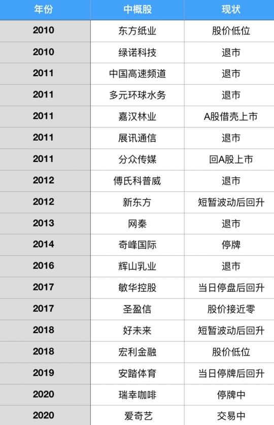 10年做空19家中国公司 浑水凭啥横?