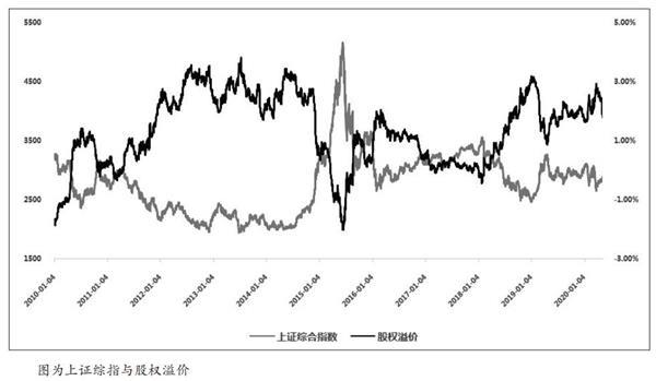 股指做多窗口正在开启 市场有望振荡上行