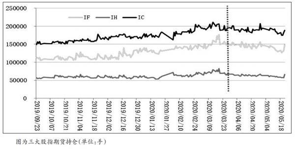 市场冲高回落 股指向上突破难以一蹴而就