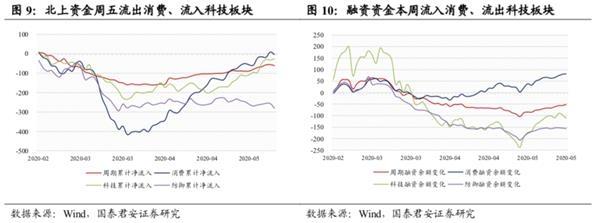 国君策略李少君:市场向上动能衰减 中期有望先抑后扬