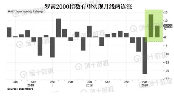 【600405股吧】精选:动力源股票收盘价 600405股吧新闻2020年6月15日